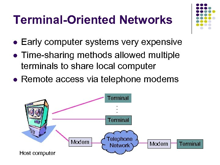 Terminal-Oriented Networks l l Early computer systems very expensive Time-sharing methods allowed multiple terminals