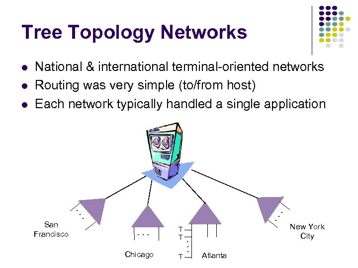 Tree Topology Networks . T T Chicago T . . . San Francisco .