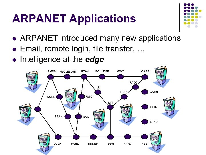 ARPANET Applications l l l ARPANET introduced many new applications Email, remote login, file