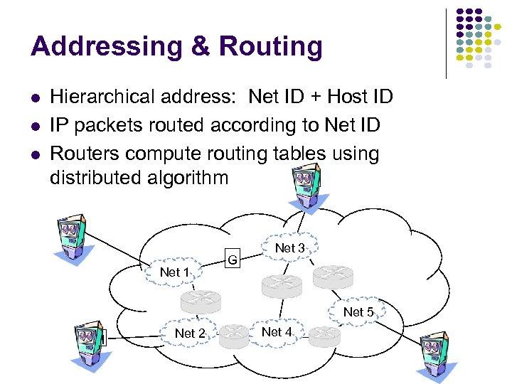 Addressing & Routing l l l Hierarchical address: Net ID + Host ID IP
