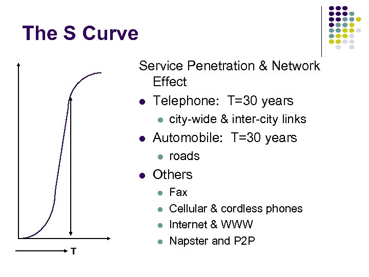 The S Curve Service Penetration & Network Effect l Telephone: T=30 years l l