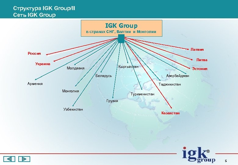 Структура IGK Group/II Сеть IGK Group в странах СНГ, Балтии и Монголии Латвия Россия