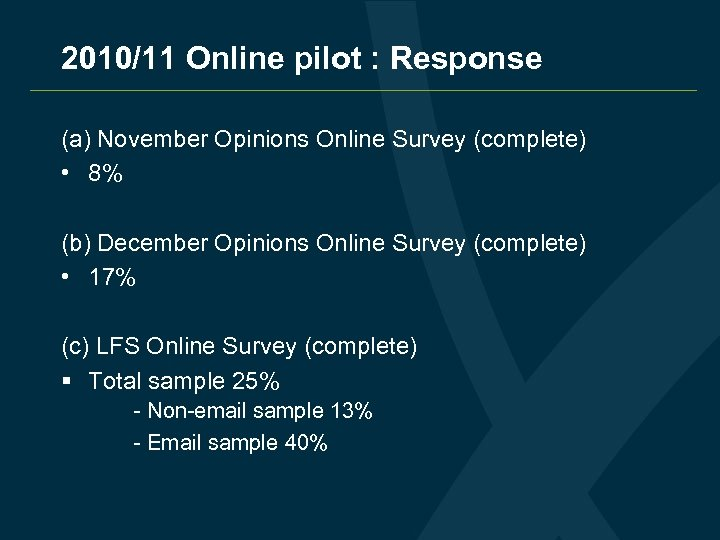 2010/11 Online pilot : Response (a) November Opinions Online Survey (complete) • 8% (b)