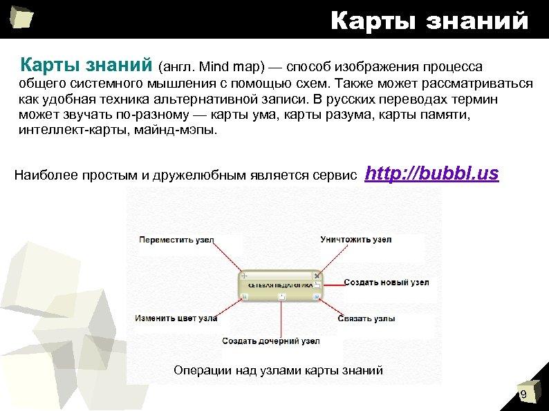 Карты знаний (англ. Mind map) — способ изображения процесса общего системного мышления с помощью