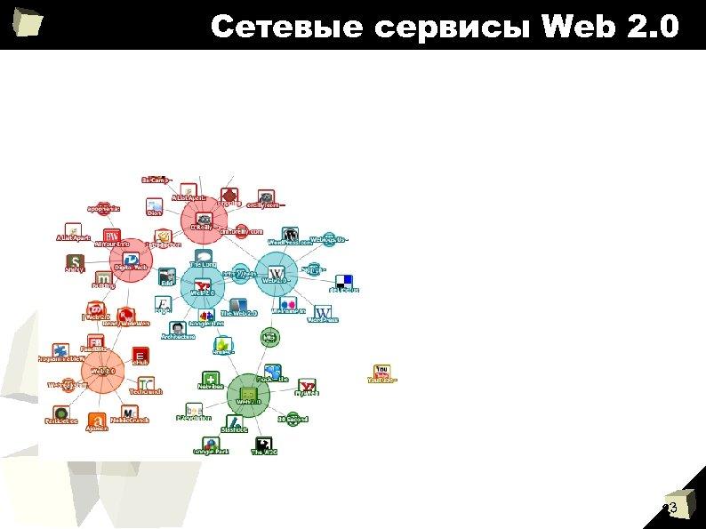 Сетевые сервисы Web 2. 0 23