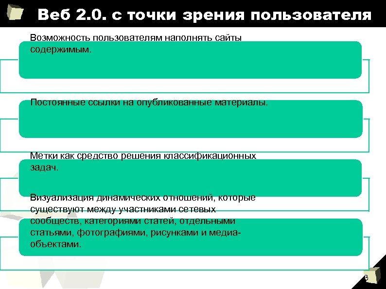 Веб 2. 0. с точки зрения пользователя Возможность пользователям наполнять сайты содержимым. Постоянные ссылки