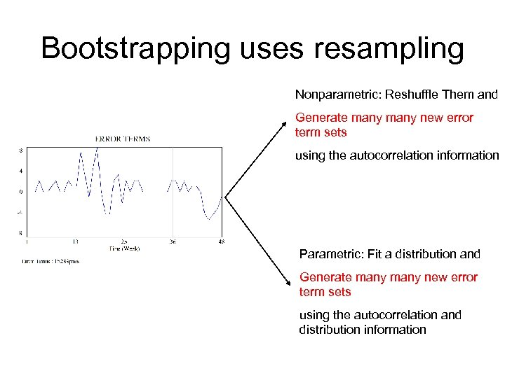 Bootstrapping uses resampling Nonparametric: Reshuffle Them and Generate many new error term sets using