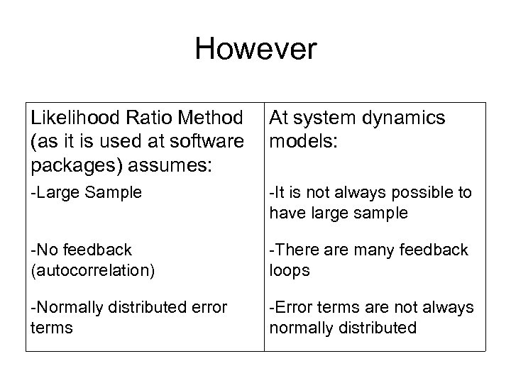 However Likelihood Ratio Method At system dynamics (as it is used at software models: