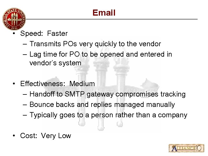 Email • Speed: Faster – Transmits POs very quickly to the vendor – Lag