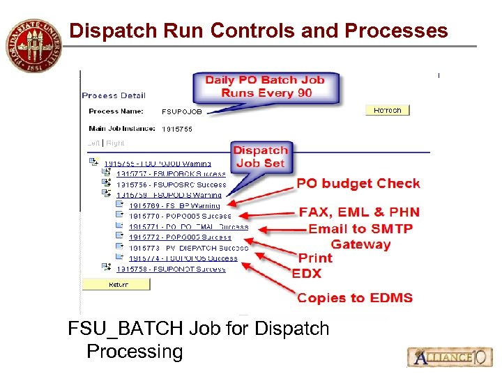 Dispatch Run Controls and Processes FSU_BATCH Job for Dispatch Processing