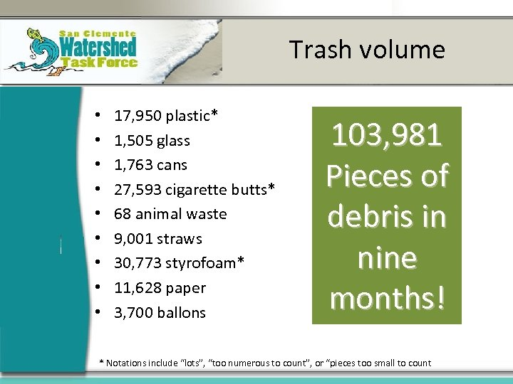 Trash volume • • • 17, 950 plastic* 1, 505 glass 1, 763 cans