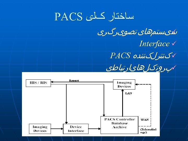ﺳﺎﺧﺘﺎﺭ کﻠی PACS ﺳیﺴﺘﻢﻫﺎی ﺗﺼﻮیﺮگﺮی ü Interface ü ü کﻨﺘﺮﻝکﻨﻨﺪﻩ PACS ü پﺮﻭﺗکﻞﻫﺎیﺍﺭﺗﺒﺎﻃی