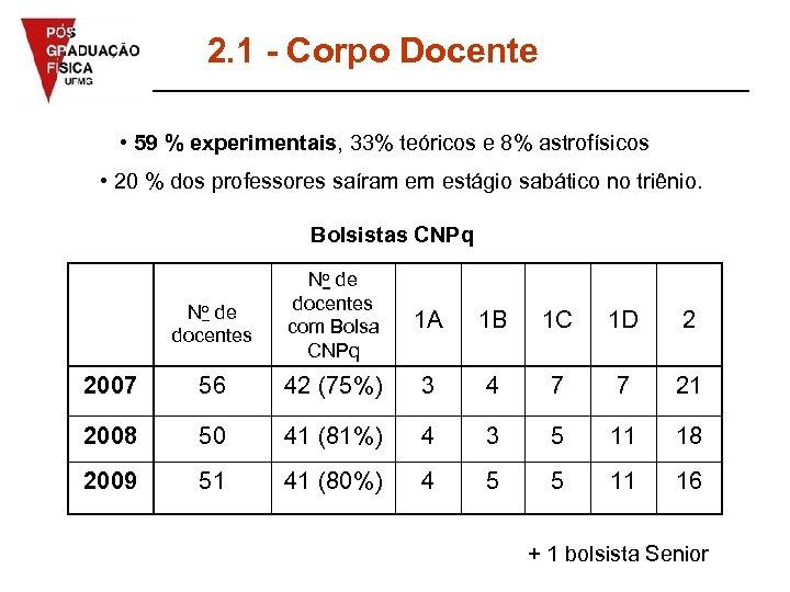 2. 1 - Corpo Docente • 59 % experimentais, 33% teóricos e 8% astrofísicos