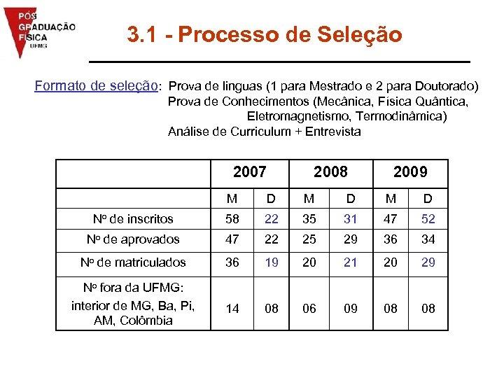 3. 1 - Processo de Seleção Formato de seleção: Prova de linguas (1 para