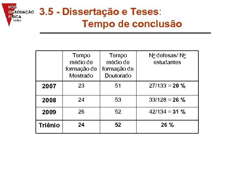 3. 5 - Dissertação e Teses: Tempo de conclusão Tempo médio de formação de