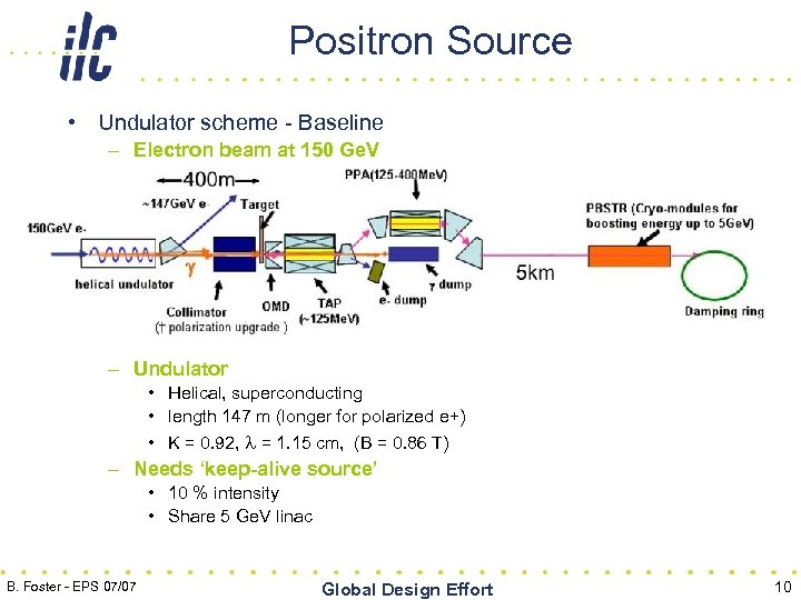 Positron Source • Undulator scheme - Baseline – Electron beam at 150 Ge. V