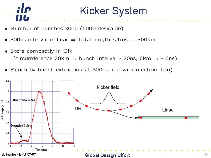 Kicker System B. Foster - EPS 07/07 Global Design Effort 12