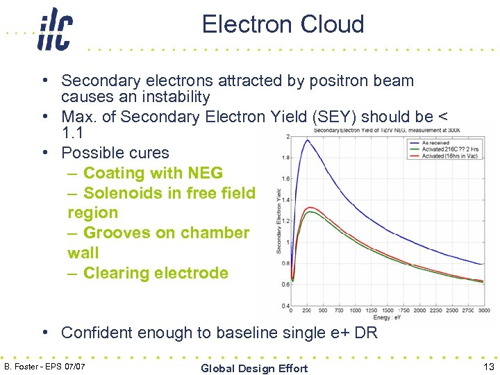 Electron Cloud • Secondary electrons attracted by positron beam causes an instability • Max.