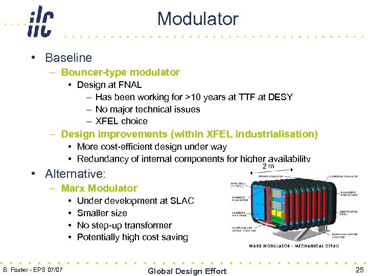 Modulator • Baseline – Bouncer-type modulator • Design at FNAL – Has been working