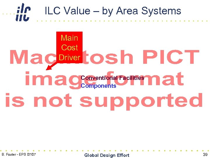 ILC Value – by Area Systems Main Cost Driver Conventional Facilities Components B. Foster