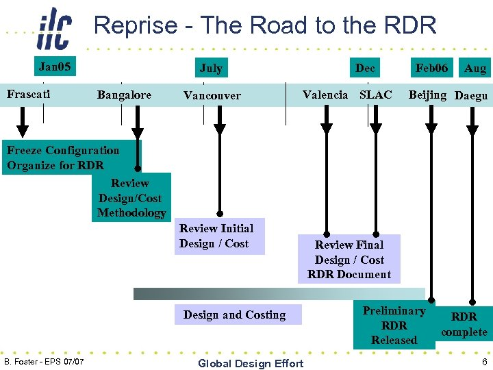 Reprise - The Road to the RDR Jan 05 Frascati July Bangalore Vancouver Dec