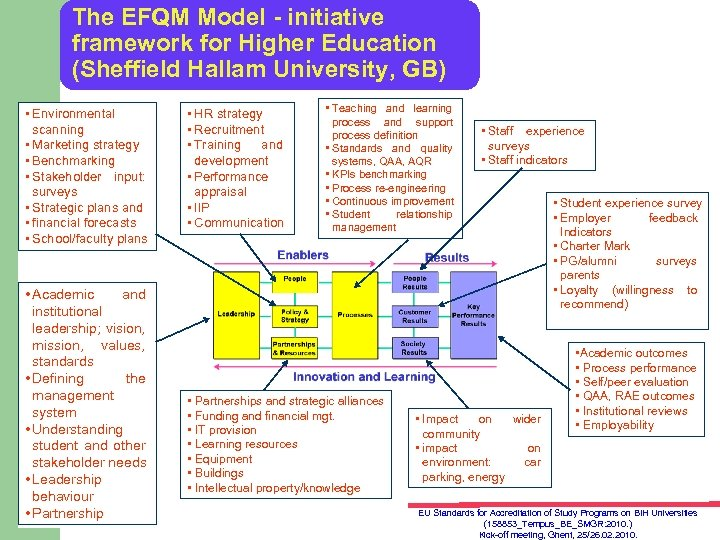 The EFQM Model - initiative framework for Higher Education (Sheffield Hallam University, GB) •