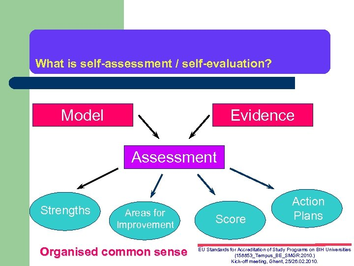 What is self-assessment / self-evaluation? Model Evidence Assessment Strengths Areas for Improvement Organised common