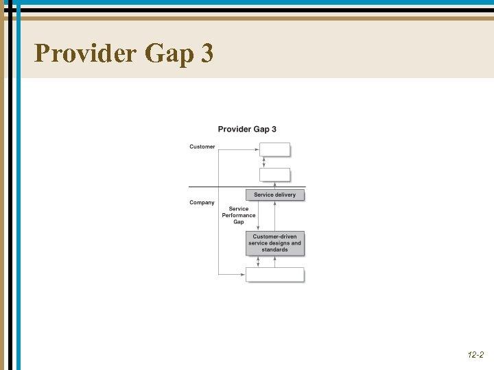 Provider Gap 3 12 -2