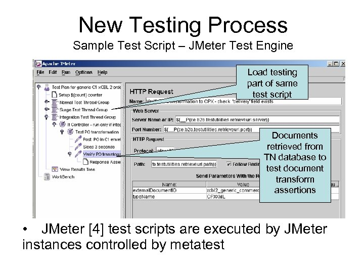 New Testing Process Sample Test Script – JMeter Test Engine Load testing part of