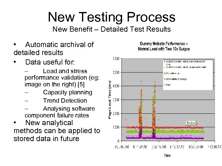 New Testing Process New Benefit – Detailed Test Results • Automatic archival of detailed