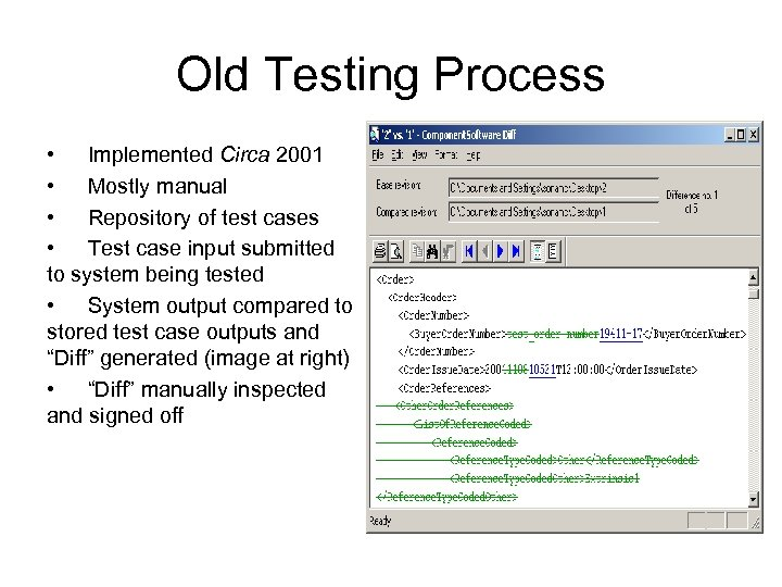 Old Testing Process • Implemented Circa 2001 • Mostly manual • Repository of test