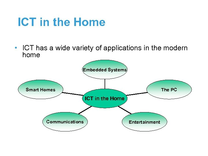 ICT in the Home • ICT has a wide variety of applications in the