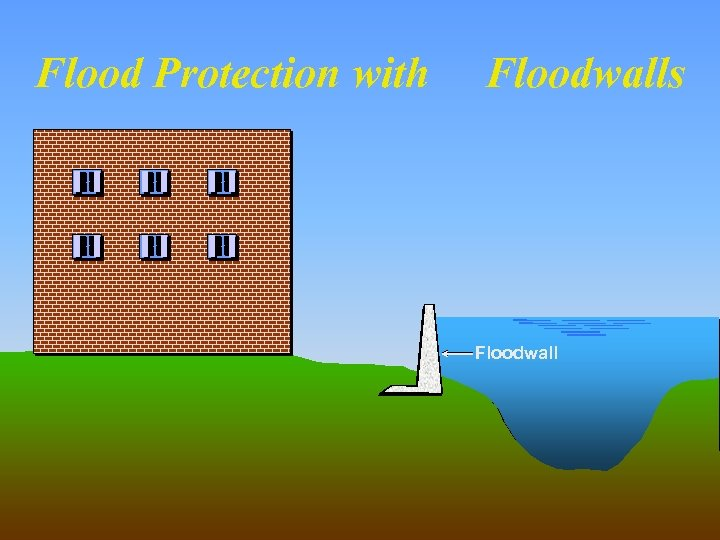 Flood Protection with Floodwalls Floodwall