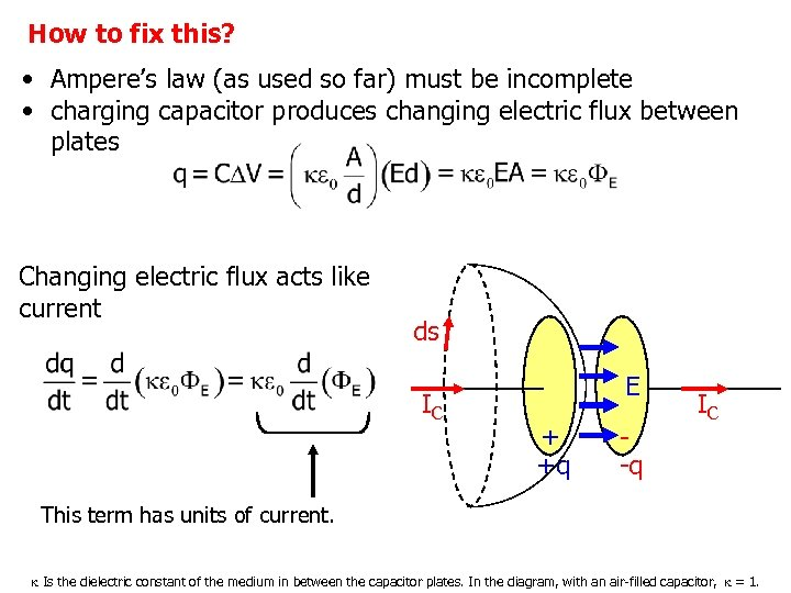 Today s agenda Induced Electric Fields You must understand