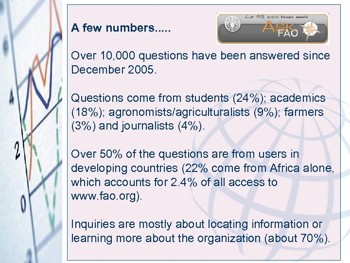 A few numbers. . . Over 10, 000 questions have been answered since December