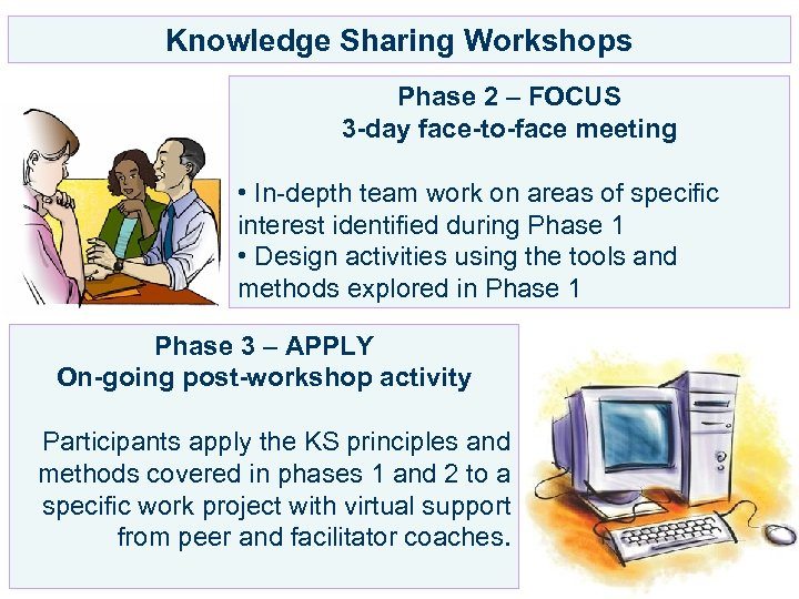 Knowledge Sharing Workshops Phase 2 – FOCUS 3 -day face-to-face meeting • In-depth team
