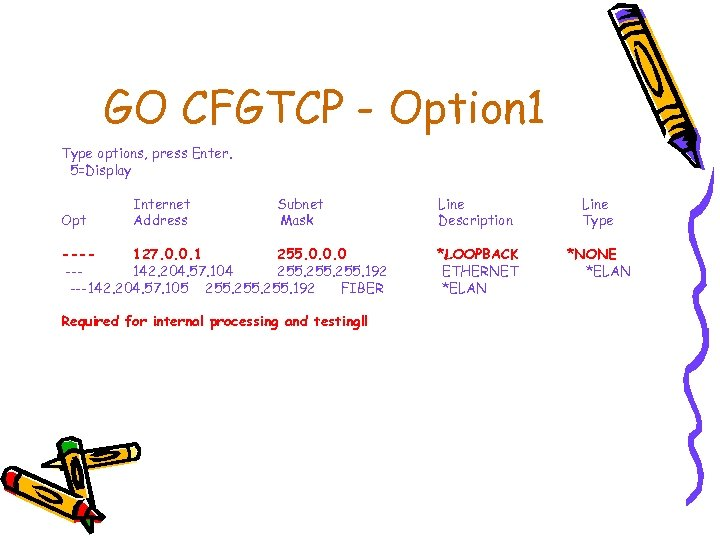 GO CFGTCP - Option 1 Type options, press Enter. 5=Display Opt Internet Address Subnet