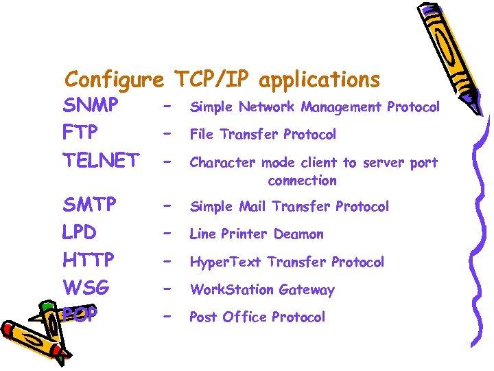 Configure TCP/IP applications SNMP FTP TELNET - Simple Network Management Protocol SMTP LPD HTTP