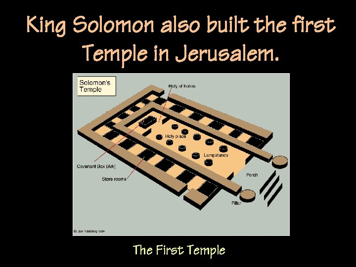 King Solomon also built the first Temple in Jerusalem. The First Temple