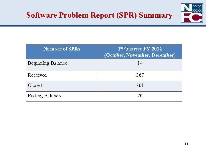 Software Problem Report (SPR) Summary Number of SPRs 1 st Quarter FY 2012 (October,
