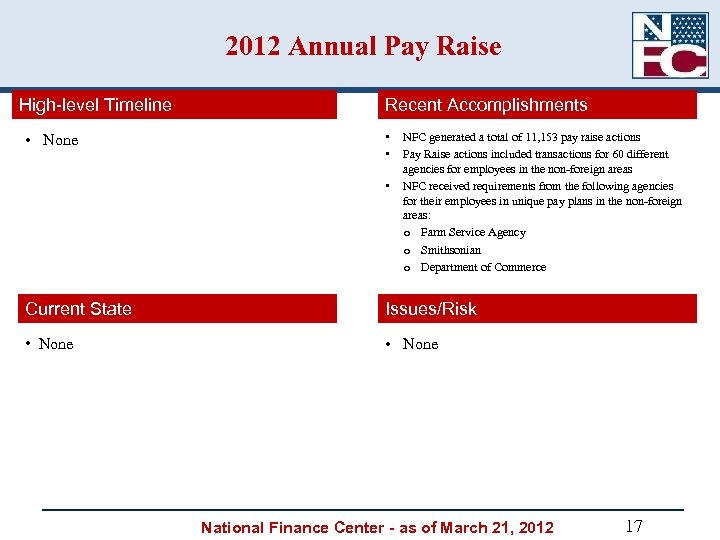 2012 Annual Pay Raise High-level Timeline • None Recent Accomplishments • • • NFC