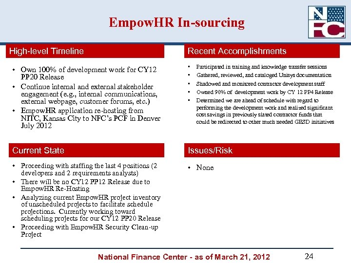 Empow. HR In-sourcing High-level Timeline Recent Accomplishments • Own 100% of development work for