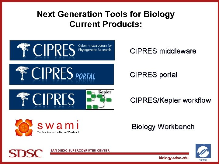 Next Generation Tools for Biology Current Products: CIPRES middleware CIPRES portal CIPRES/Kepler workflow Biology