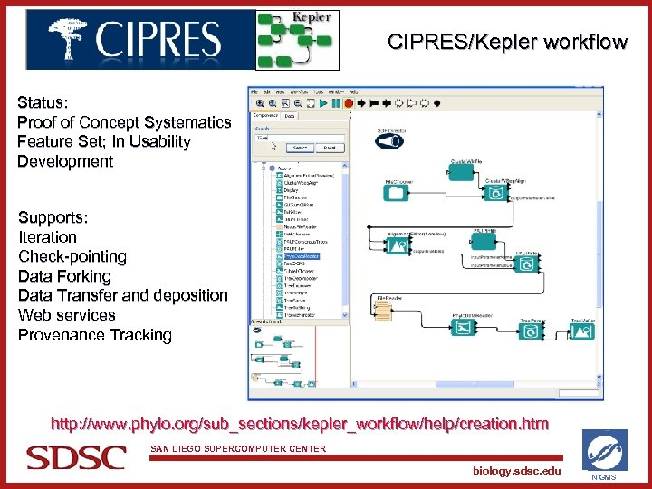 CIPRES/Kepler workflow Status: Proof of Concept Systematics Feature Set; In Usability Development Supports: Iteration