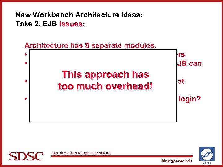New Workbench Architecture Ideas: Take 2. EJB Issues: Architecture has 8 separate modules. •