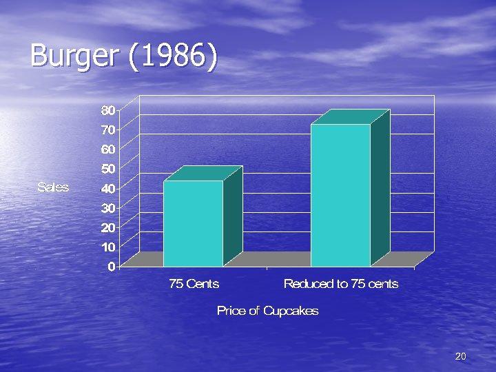 Burger (1986) 20