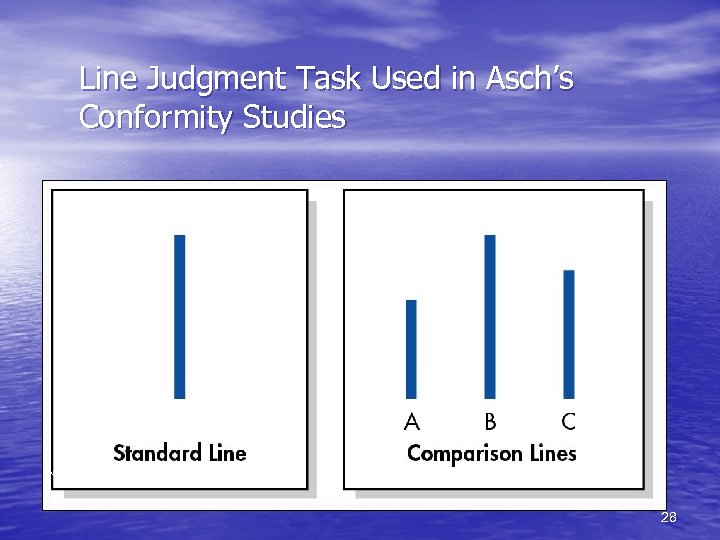 Line Judgment Task Used in Asch's Conformity Studies Asch, 1955. 28