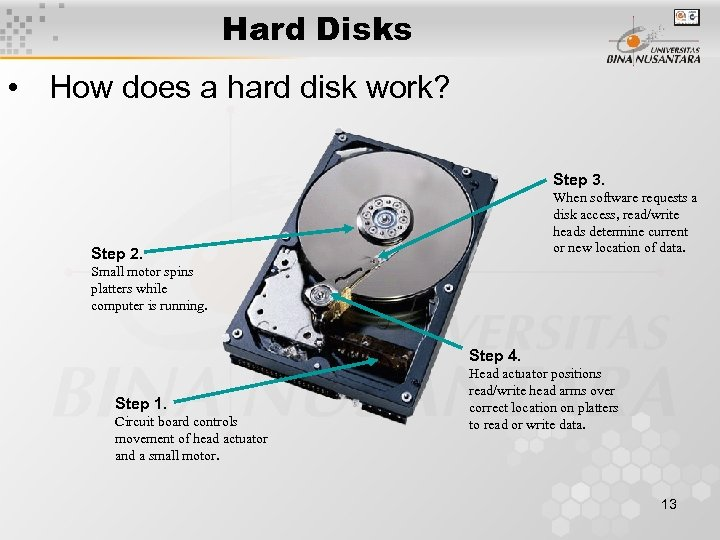 Hard Disks • How does a hard disk work? Step 3. When software requests