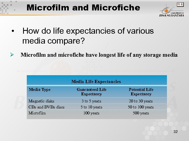 Microfilm and Microfiche • How do life expectancies of various media compare? Ø Microfilm