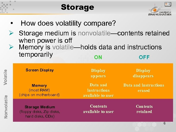 Storage • How does volatility compare? Nonvolatile Volatile Ø Storage medium is nonvolatile—contents retained
